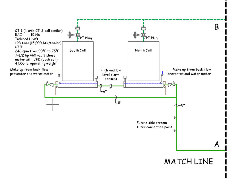 commissioning hvac systems lessons learned