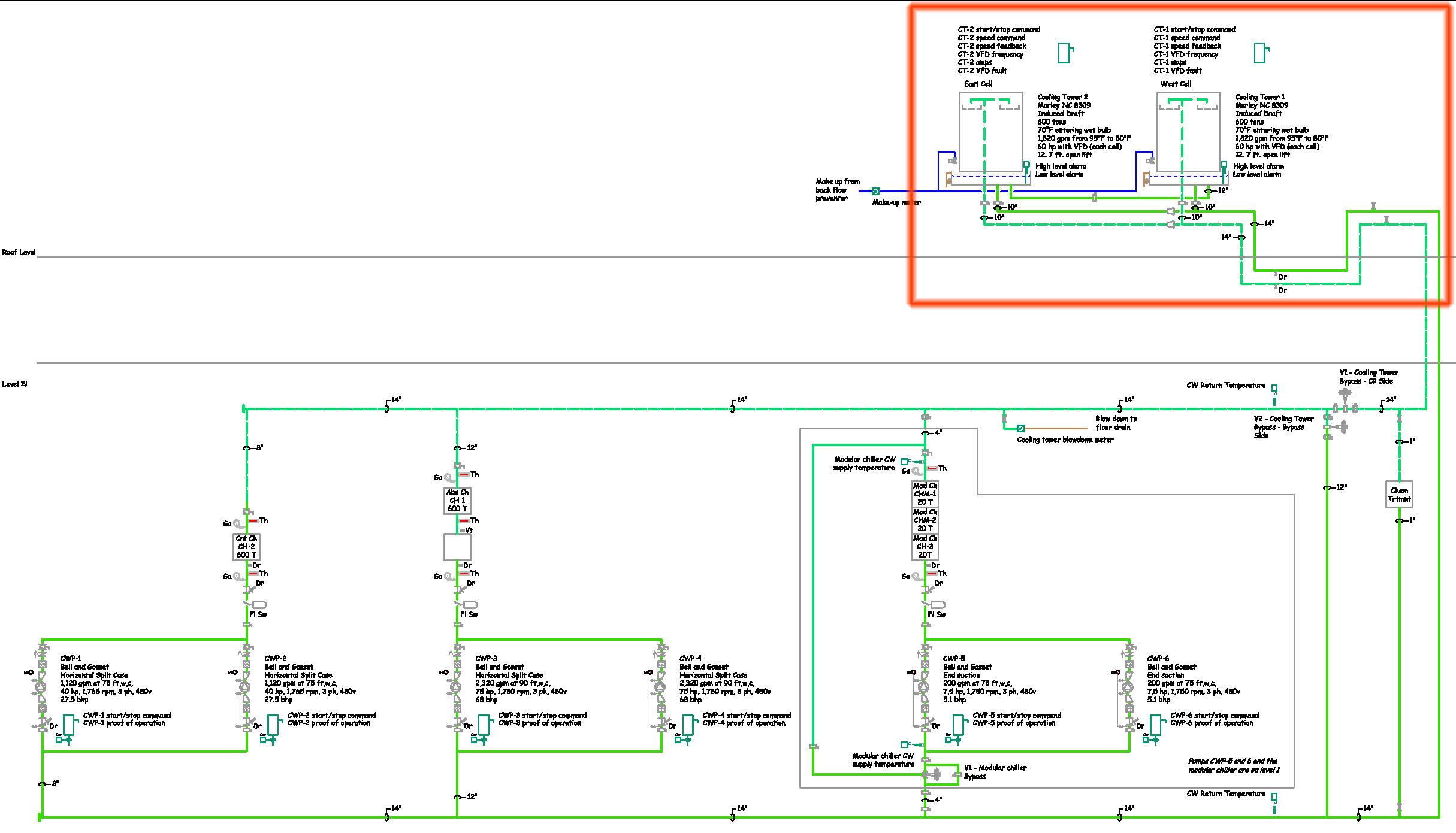 boiler water treatment system diagram  boiler  get free