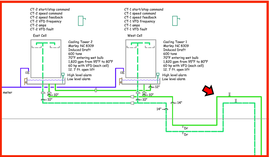Commissioning A Condenser Water System Part 2 Putting The