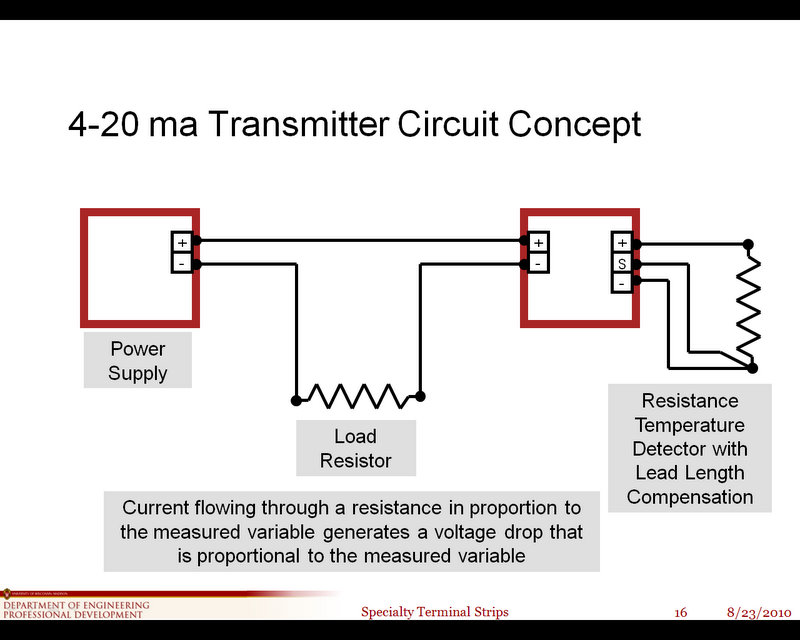 4 20 ma current loop 4 20 milliamp current loops; what they are and how they work a 4 20ma wiring diagram at webbmarketing.co