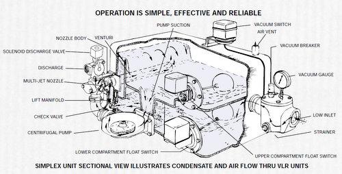 Condensate Receiver Tank Condensate Pump Tank Can