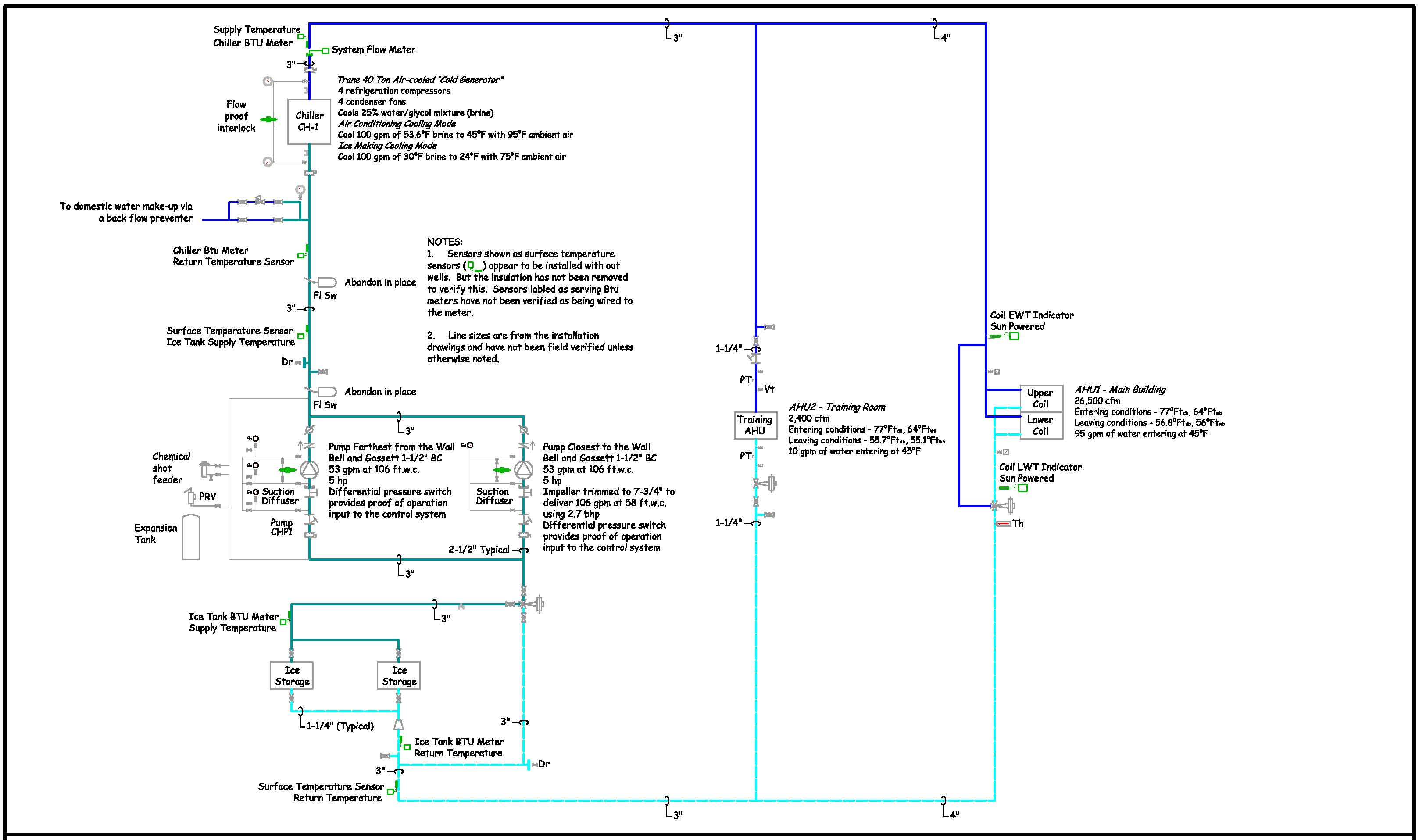 Basic Ups System Diagram Schematics Wiring Diagrams Circuit Of Chiller Schematic Evaporative Cooler Elsavadorla Block