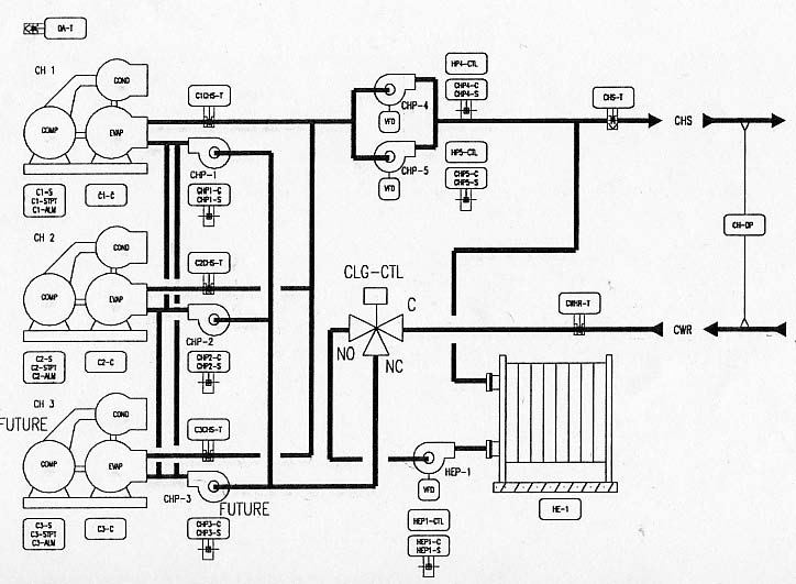 Piping and instrumentation diagram likewise Vacuum Cad Symbols besides System Diagrams Untangled In Action also Double Pipe Heat Exchanger Diagram besides P Id Symbols Legend. on plate and frame heat exchanger piping diagram