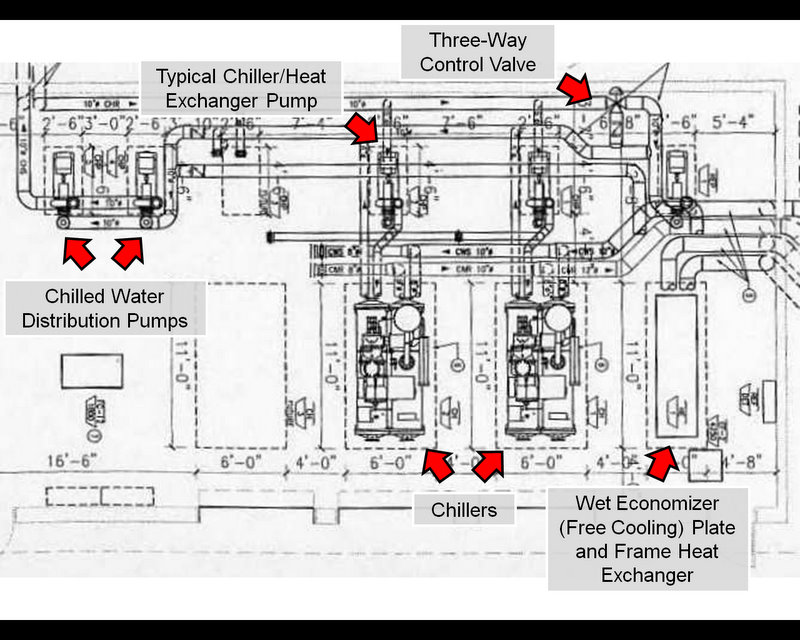 Chilled Water System Schematic http://av8rdas.wordpress.com/2010/08/30/system-diagrams-untangled-in-action/