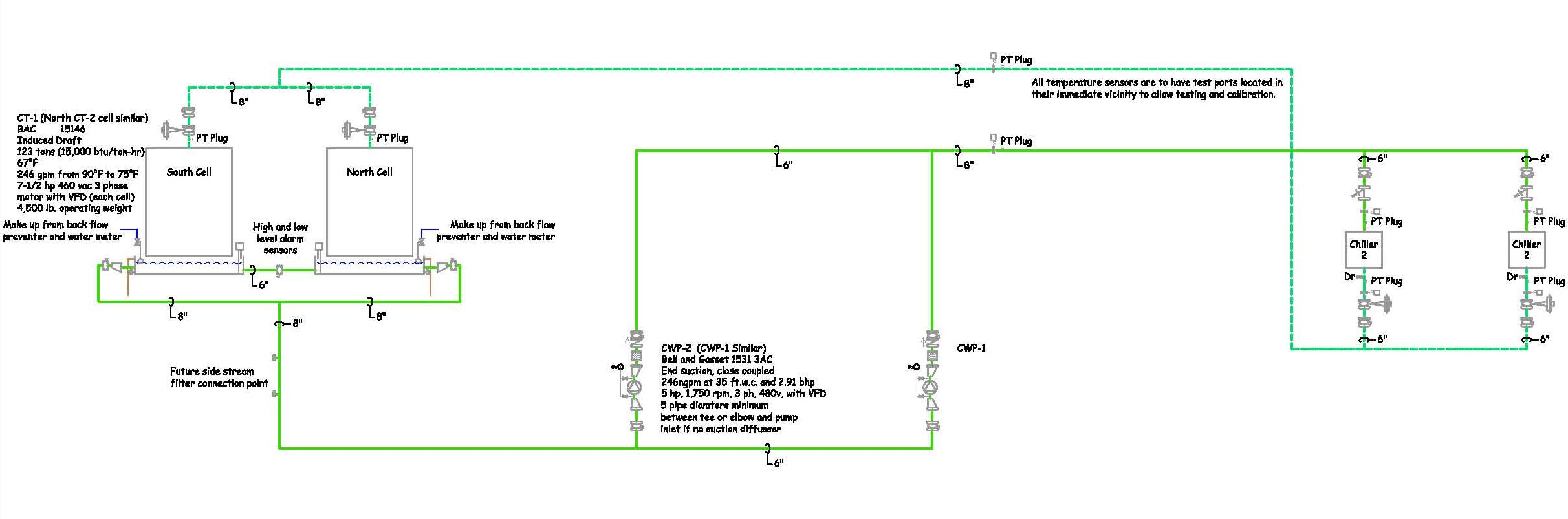 System Diagrams Breaking The Rules A Step By Guide Plus Some If You Are Looking For Formal Wiring Diagram There