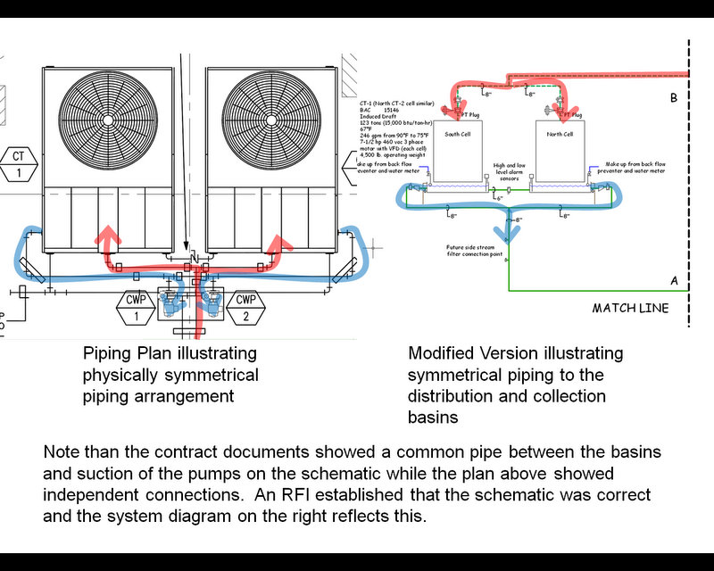 Hvac Cooling Tower Diagram Trusted Wiring Diagram