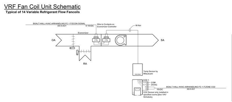 Economizer Wiring Diagram Economizer Home Wiring Diagrams – Rth3100c Wiring-diagram