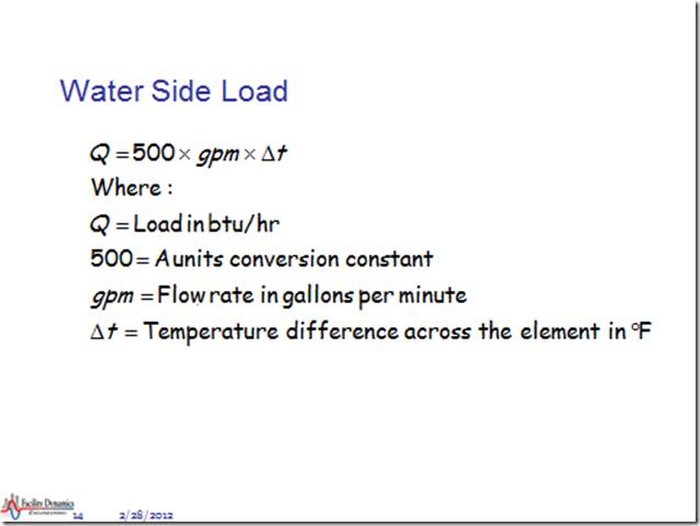 Unit Conversion Constants