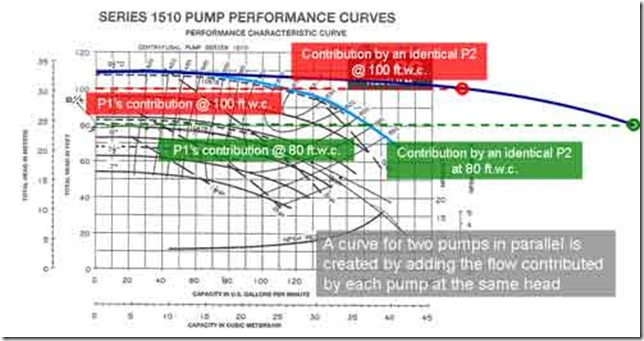 Pump-curve-2