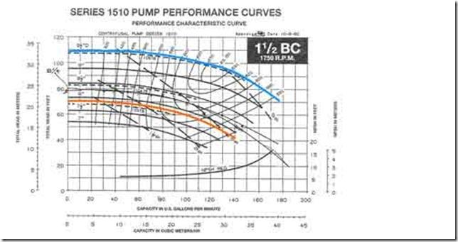 Pump-curve-3
