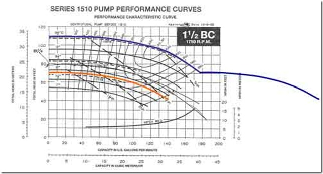 Pump-curve-4