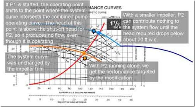 Pump-curve-5
