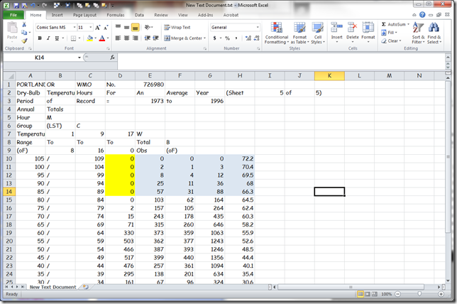 Microsoft Excel - New Text Document.txt 3202012 30149 PM