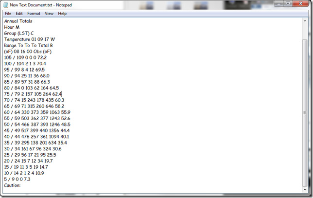 New Text Document.txt - Notepad 3202012 23758 PM