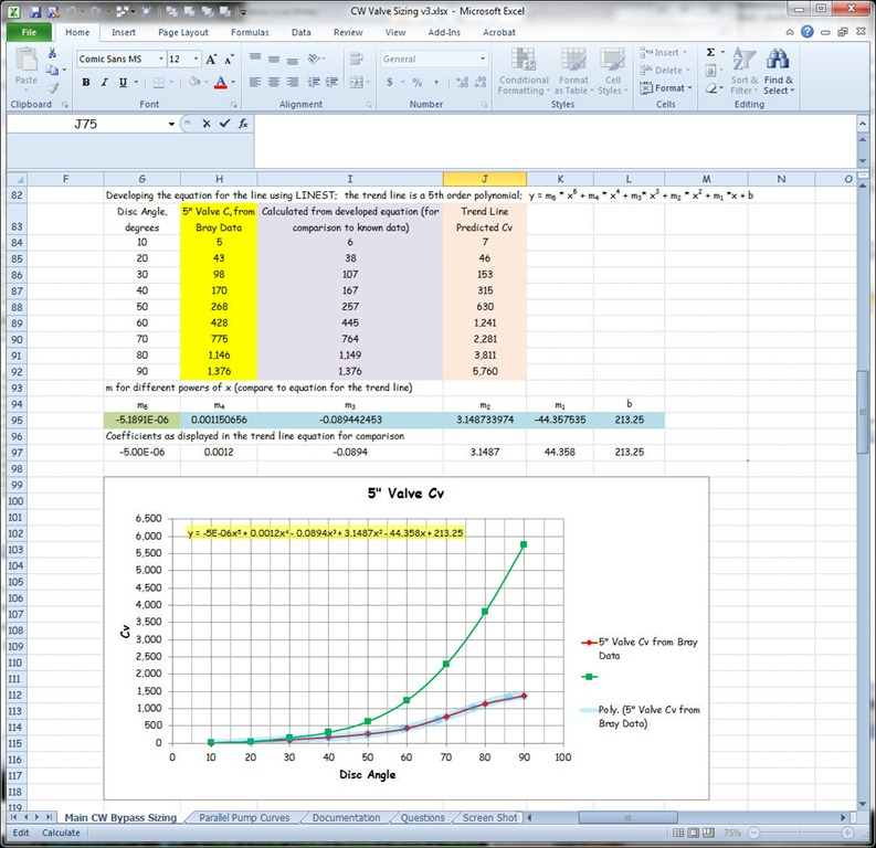 excel how to make a graph