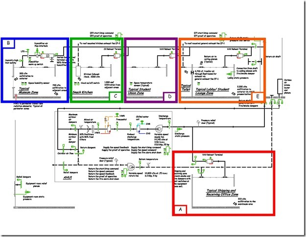 system diagrams key features of my air system diagrams. Black Bedroom Furniture Sets. Home Design Ideas