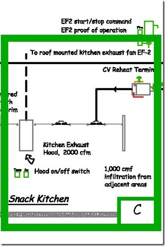 Sample system diagram v2 r1a Kitchen_thumb[1]