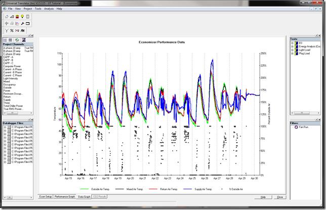 UT Economizer Data Plot