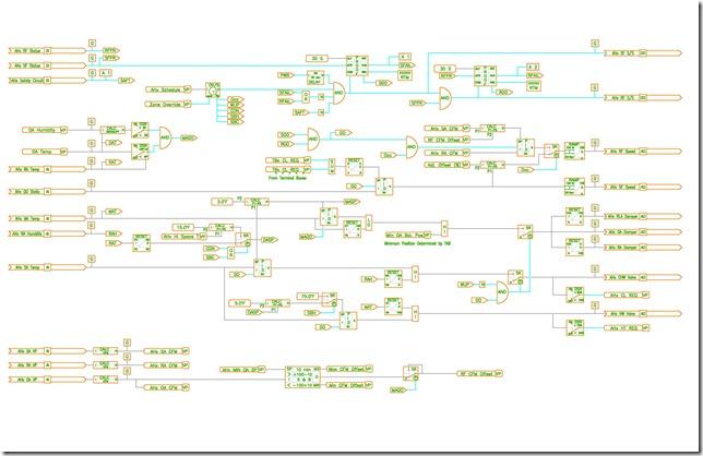 VAV2 Logic Diagram