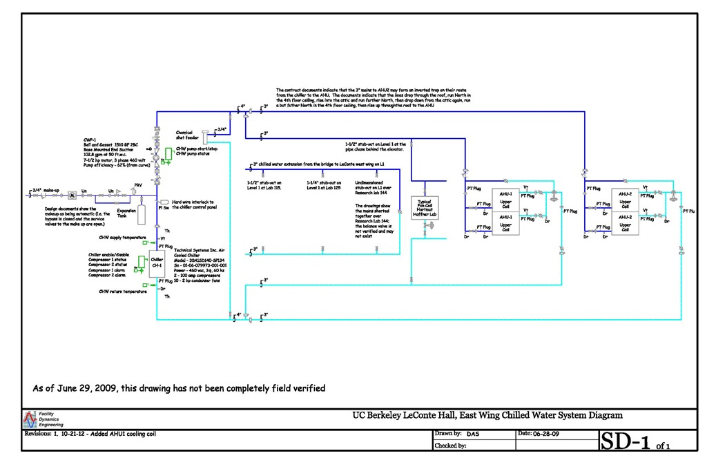 ecm motor wiring diagram with Retro Missioning Findings Leveraging A Chilled Water System Thermal Flywheel To Save Energy And  Pressors Overview on 2010 Chevy Impala Underhood Fuse Box Diagram likewise Gas Furnace Failure Why also 365987 Mod Motor Wiring Diagrams Schematics besides Watch together with Index.