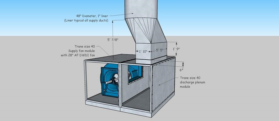 What Is An Hvac System In A Home
