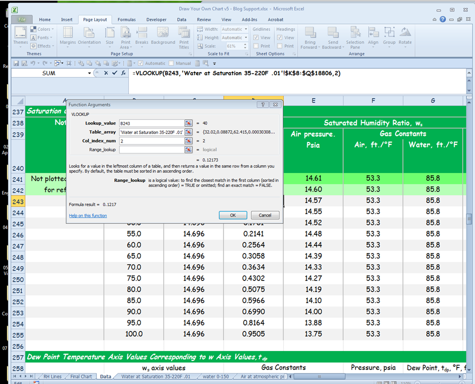 Build Your Own Psych Chart Creating The Data For The Saturation - Create invoice from excel data online vape store