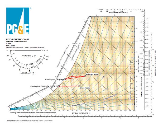 airah psychrometric chart hd pdf