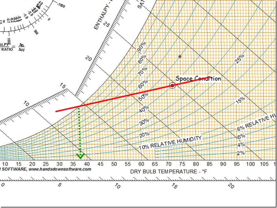 chart plotting