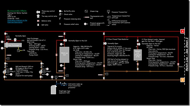 HW System Diagram