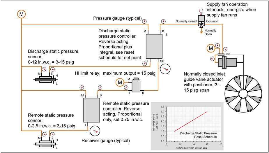 Pneumatic Control v2